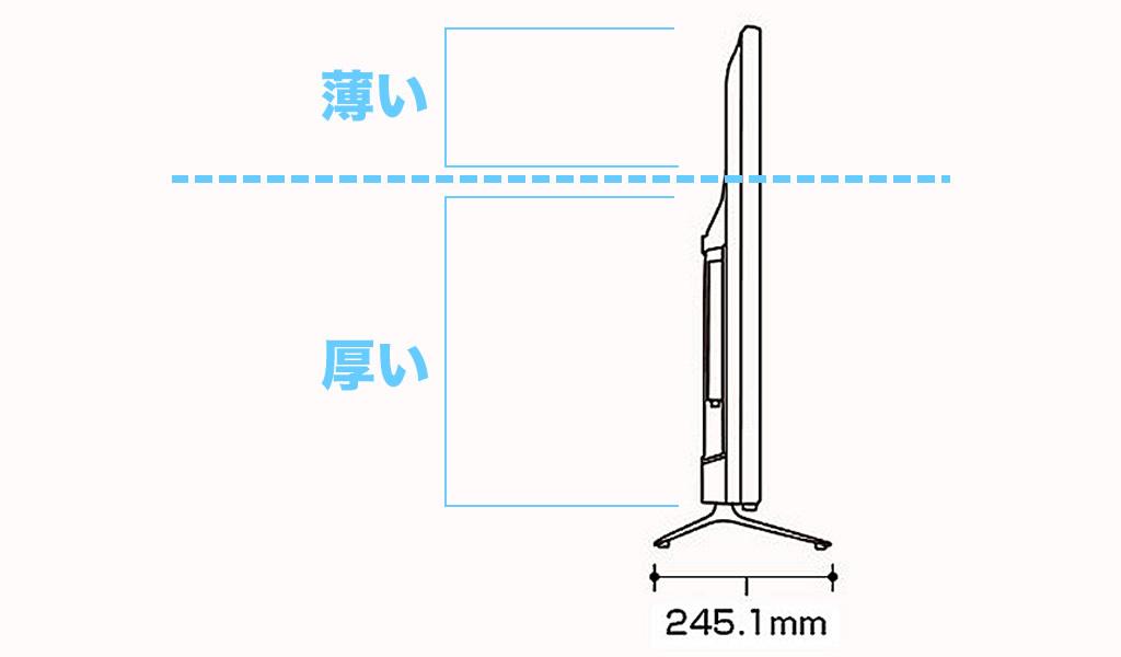 maxzen(マクスゼン)JU55SK03を横から見ると段差がある
