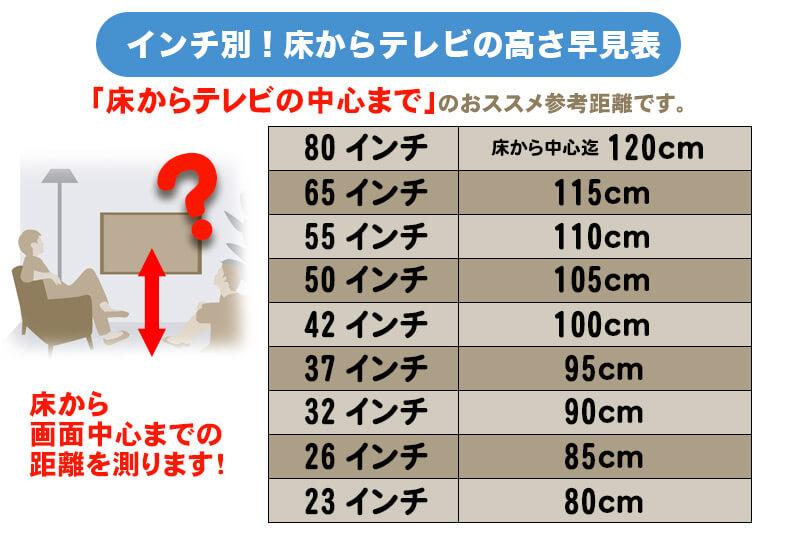 テレビ 距離 インチ 65 壁掛けテレビの高さは?視聴距離は?壁掛けテレビの設置場所を詳しく解説します|テレビ壁掛けショップ本店